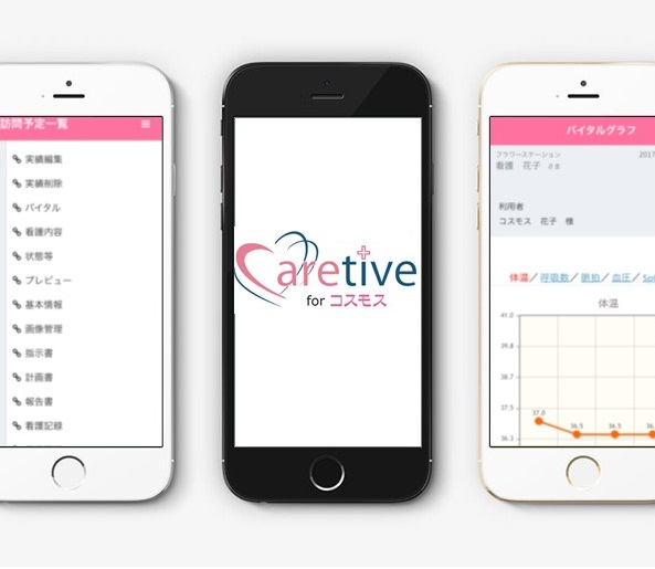 caretive smartphone